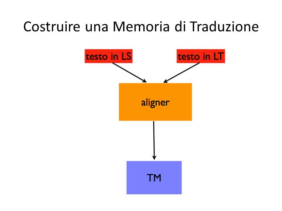 Gestire una Memoria di Traduzione Ogni UdiT in una TM consiste in una coppia di segmenti di testo, il segmento in LS e quello in LT, insieme a informazioni relative alla date di creazione e modifica dei segmenti, alla persona che ha creato o modificato il segmento, al progetto e al cliente per cui quella particolare UdiT viene adoperata.