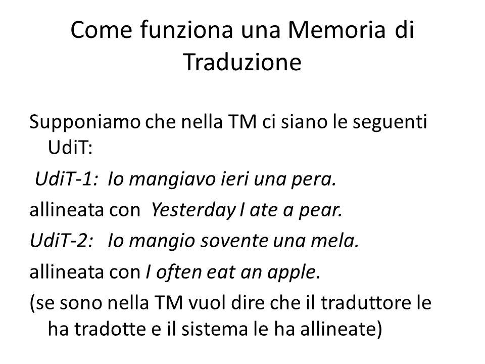 Come funziona una Memoria di Traduzione Supponiamo che nella TM ci siano le seguenti UdiT: UdiT-1: Io mangiavo ieri una pera.