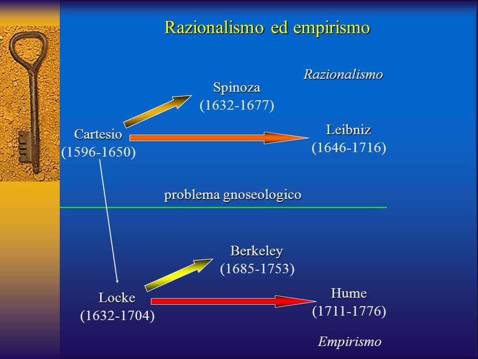 Cartesio (1596-1650) Spinoza (1632-1677) Leibniz (1646-1716) Locke (1632-1704) Berkeley (1685-1753) Hume (1711-1776) problema gnoseologico Razionalism