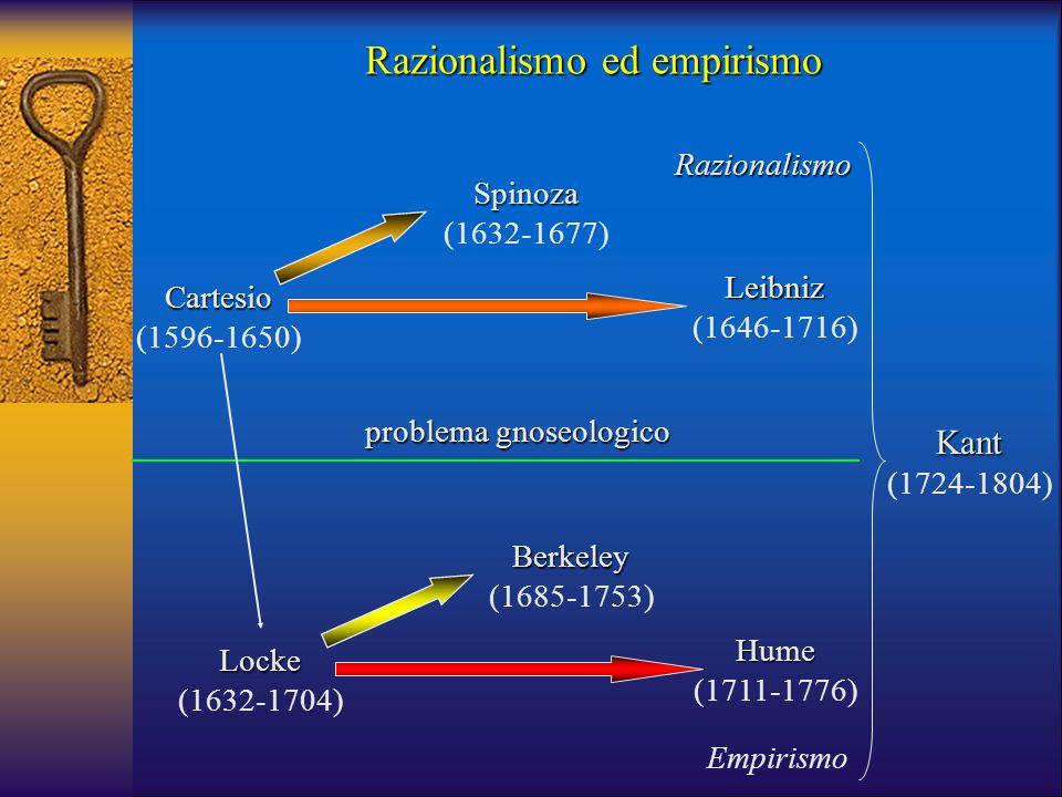 Cartesio (1596-1650) Spinoza (1632-1677) Leibniz (1646-1716) Locke (1632-1704) Berkeley (1685-1753) Hume (1711-1776) problema gnoseologico Kant (1724-