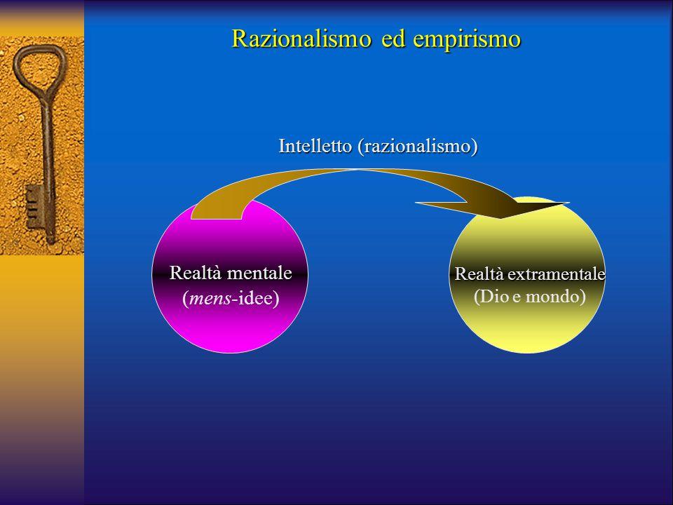 Realtà mentale (mens-idee) Realtà extramentale (Dio e mondo) Razionalismo ed empirismo Intelletto (razionalismo)