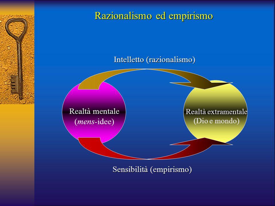 Realtà mentale (mens-idee) Realtà extramentale (Dio e mondo) Intelletto (razionalismo) Sensibilità (empirismo) Razionalismo ed empirismo