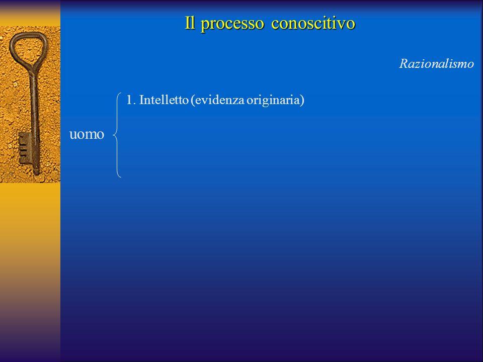 uomo 1.Intelletto (evidenza originaria) Il processo conoscitivo Razionalismo  2.