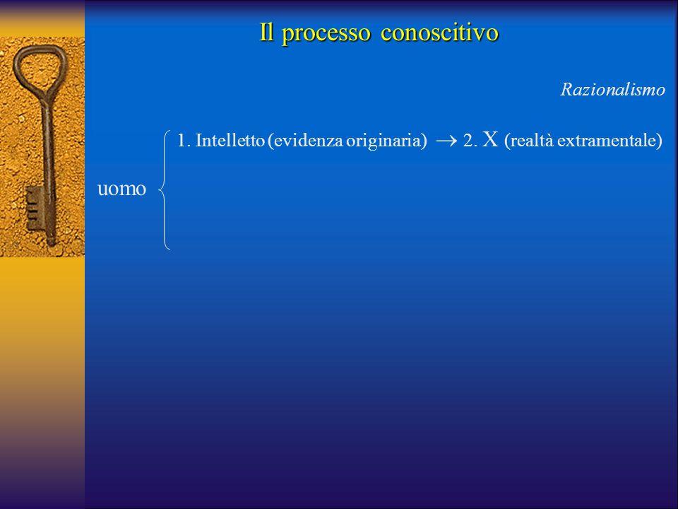 uomo 1. Intelletto (evidenza originaria) Il processo conoscitivo Razionalismo  2. X (realtà extramentale)