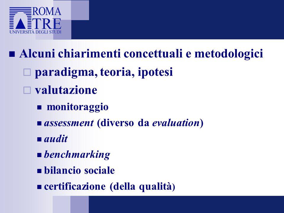 Alcuni chiarimenti concettuali e metodologici  paradigma, teoria, ipotesi  valutazione monitoraggio assessment (diverso da evaluation) audit benchmarking bilancio sociale certificazione (della qualità )