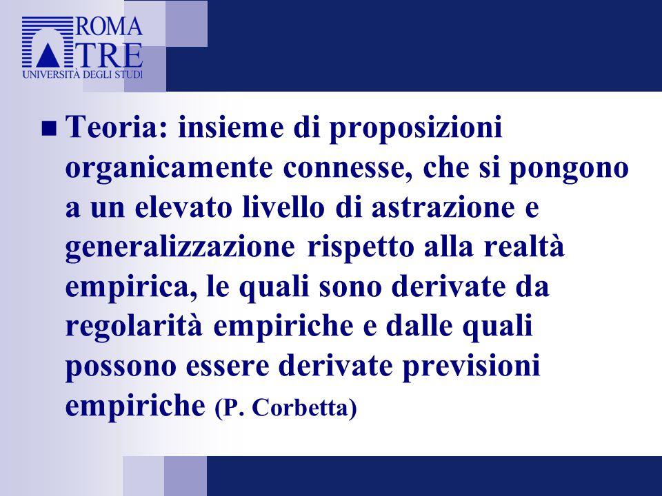 Teoria: insieme di proposizioni organicamente connesse, che si pongono a un elevato livello di astrazione e generalizzazione rispetto alla realtà empirica, le quali sono derivate da regolarità empiriche e dalle quali possono essere derivate previsioni empiriche (P.