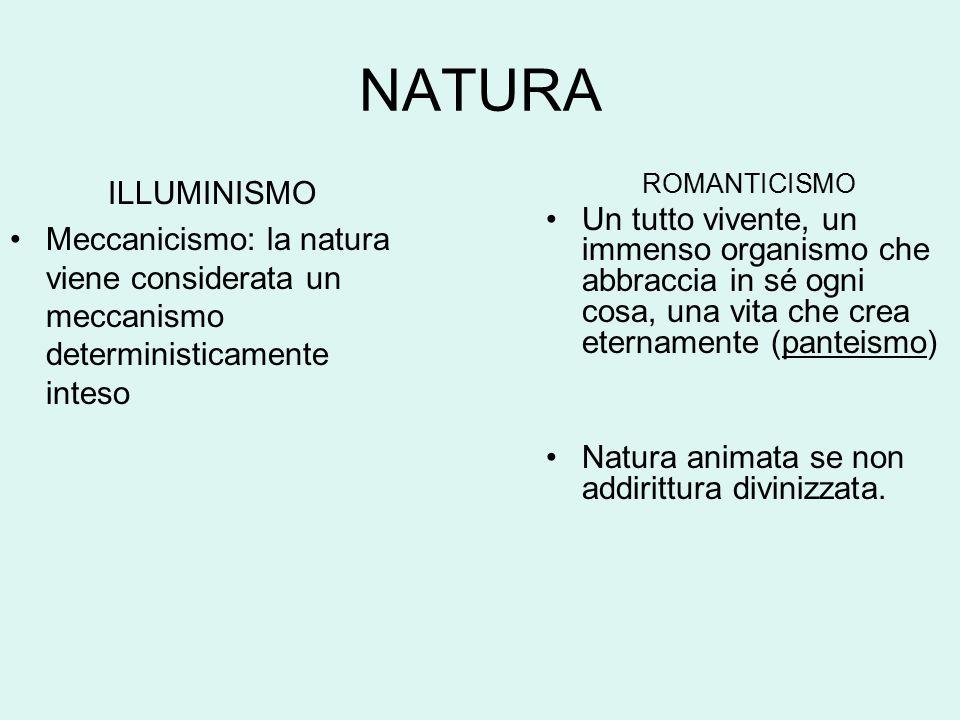 NATURA ILLUMINISMO Meccanicismo: la natura viene considerata un meccanismo deterministicamente inteso ROMANTICISMO Un tutto vivente, un immenso organismo che abbraccia in sé ogni cosa, una vita che crea eternamente (panteismo) Natura animata se non addirittura divinizzata.