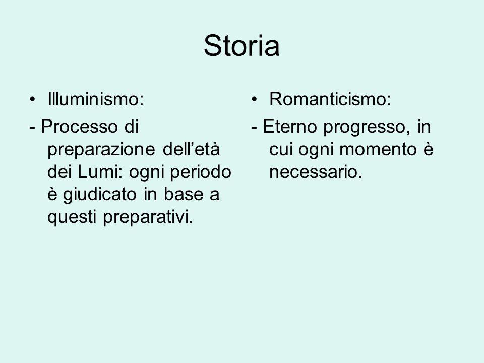 Storia Illuminismo: - Processo di preparazione dell'età dei Lumi: ogni periodo è giudicato in base a questi preparativi. Romanticismo: - Eterno progre