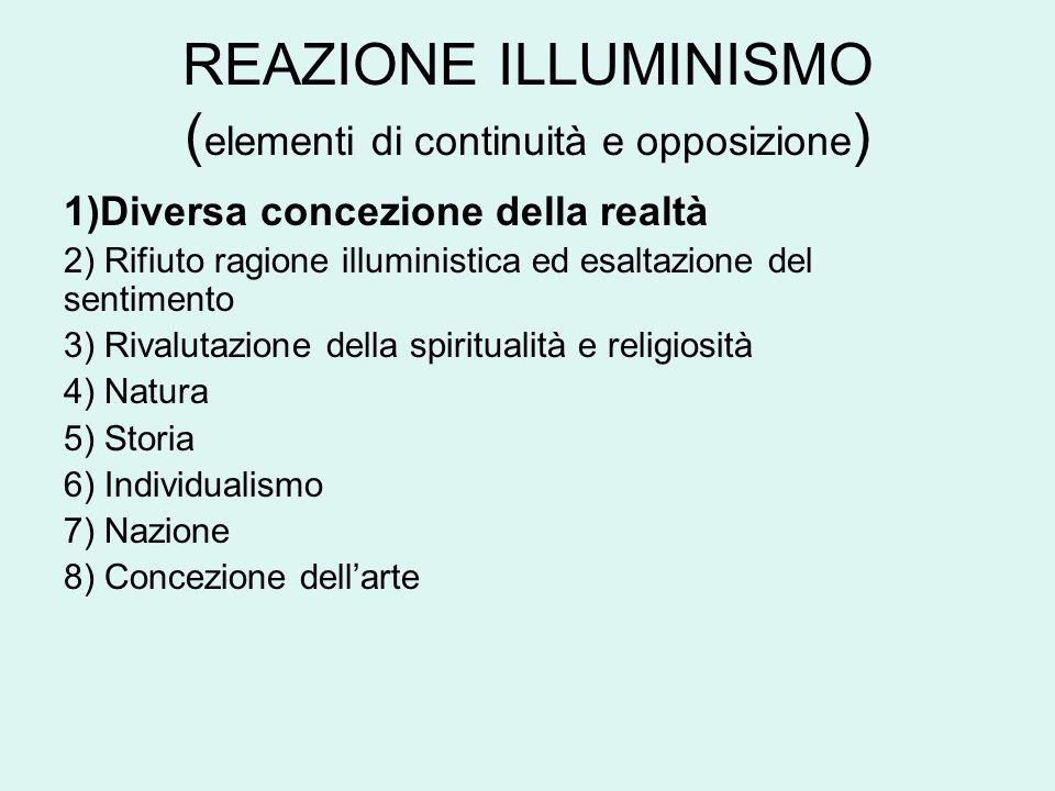 REAZIONE ILLUMINISMO ( elementi di continuità e opposizione ) 1)Diversa concezione della realtà 2) Rifiuto ragione illuministica ed esaltazione del se