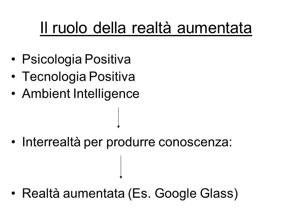 Il ruolo della realtà aumentata Psicologia Positiva Tecnologia Positiva Ambient Intelligence Interrealtà per produrre conoscenza: Realtà aumentata (Es.
