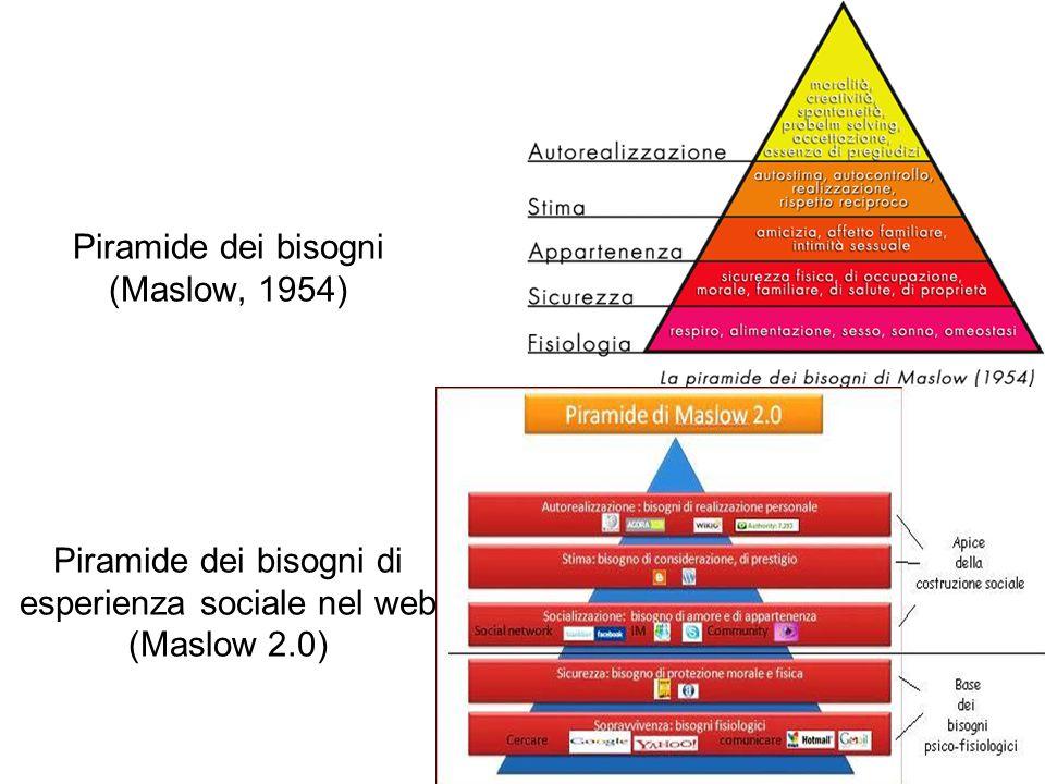Nuovi media, nuovi paesaggi sociali Conoscenza o informazione: –Sovraccarico informativo –Uso delle euristiche Nuove tecnologie ICT Realtà Aumentata