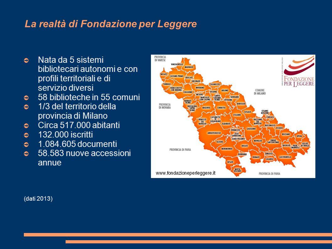 La realtà di Fondazione per Leggere ➲ Nata da 5 sistemi bibliotecari autonomi e con profili territoriali e di servizio diversi ➲ 58 biblioteche in 55