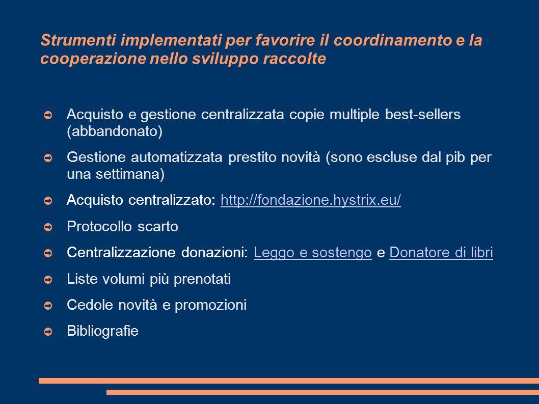Strumenti implementati per favorire il coordinamento e la cooperazione nello sviluppo raccolte ➲ Acquisto e gestione centralizzata copie multiple best