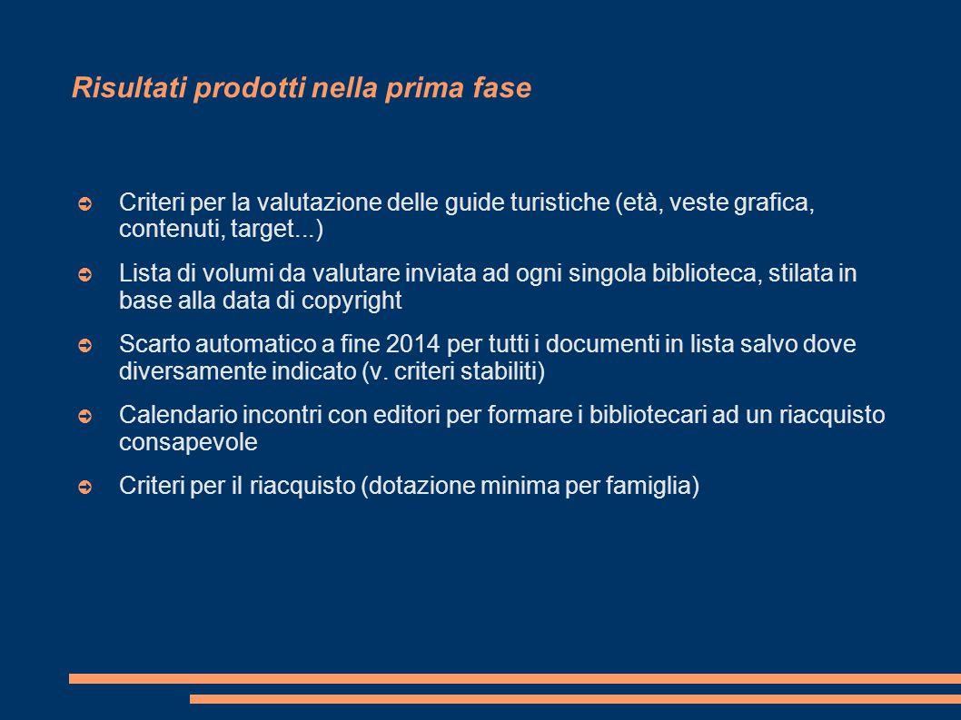 Risultati prodotti nella prima fase ➲ Criteri per la valutazione delle guide turistiche (età, veste grafica, contenuti, target...) ➲ Lista di volumi d