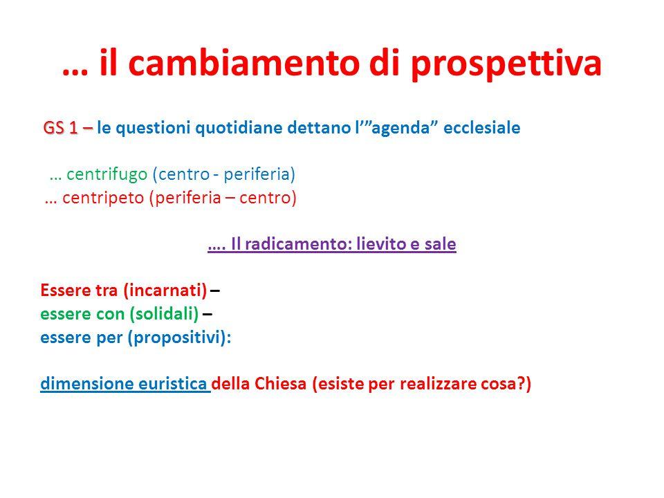 … il cambiamento di prospettiva GS 1 – GS 1 – le questioni quotidiane dettano l' agenda ecclesiale … centrifugo (centro - periferia) … centripeto (periferia – centro) ….
