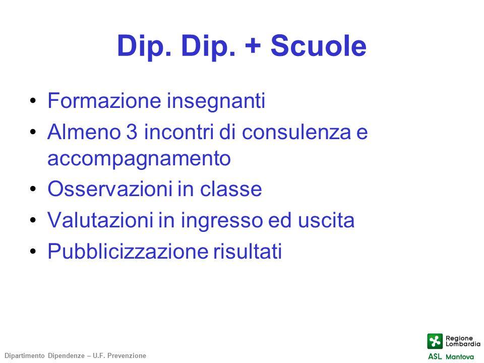 Dip. Dip. + Scuole Formazione insegnanti Almeno 3 incontri di consulenza e accompagnamento Osservazioni in classe Valutazioni in ingresso ed uscita Pu