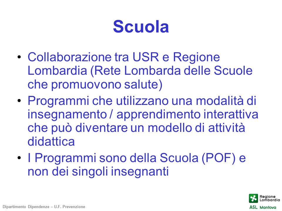 Scuola Collaborazione tra USR e Regione Lombardia (Rete Lombarda delle Scuole che promuovono salute) Programmi che utilizzano una modalità di insegnam