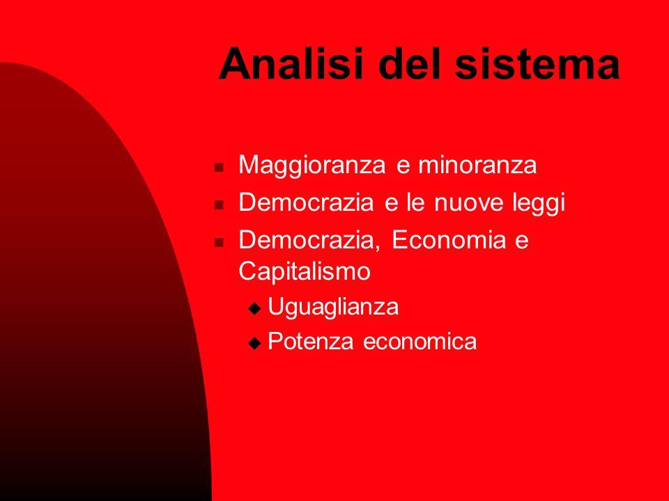Analisi del sistema Maggioranza e minoranza Democrazia e le nuove leggi Democrazia, Economia e Capitalismo UUguaglianza PPotenza economica