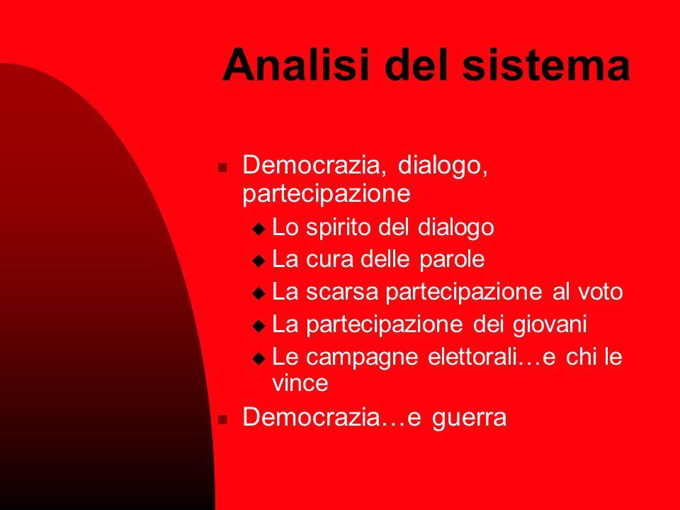 Democrazia, dialogo, partecipazione LLo spirito del dialogo LLa cura delle parole LLa scarsa partecipazione al voto LLa partecipazione dei gio