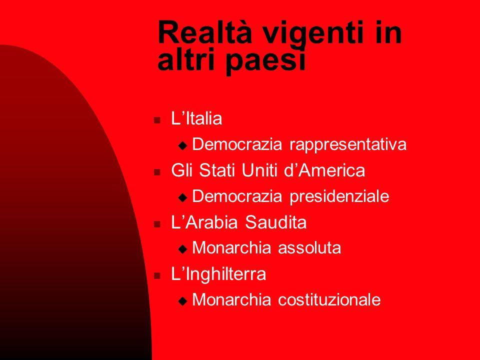 Realtà vigenti in altri paesi L'Italia DDemocrazia rappresentativa Gli Stati Uniti d'America DDemocrazia presidenziale L'Arabia Saudita MMonarch