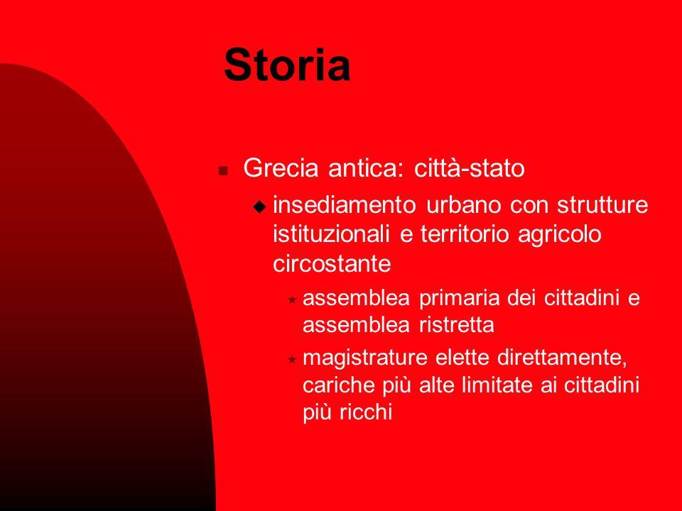 Storia Grecia antica: città-stato iinsediamento urbano con strutture istituzionali e territorio agricolo circostante aassemblea primaria dei citta