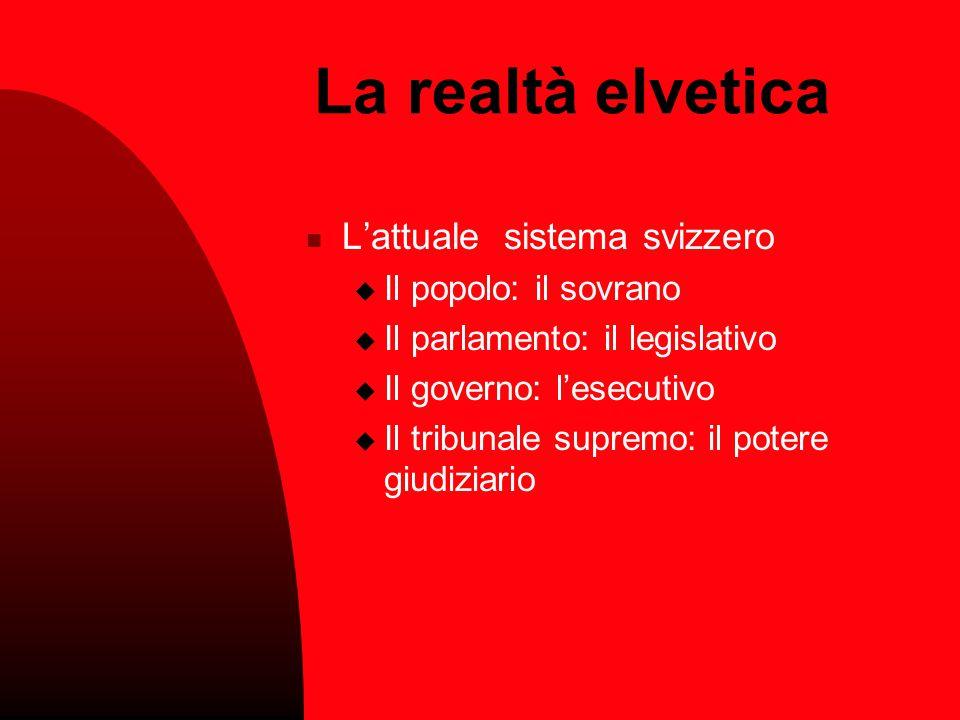 L'attuale sistema svizzero IIl popolo: il sovrano IIl parlamento: il legislativo IIl governo: l'esecutivo IIl tribunale supremo: il potere giu