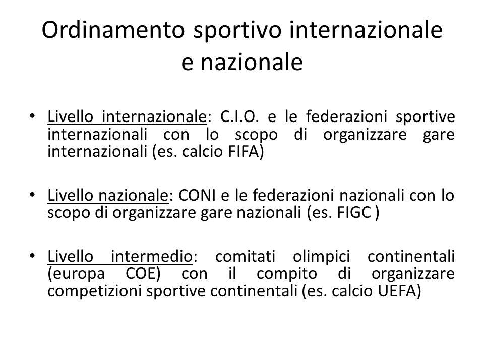 Ordinamento sportivo internazionale e nazionale Livello internazionale: C.I.O.