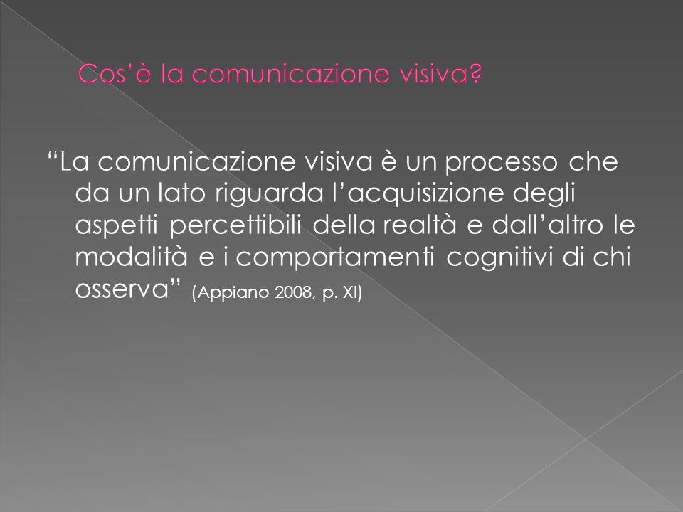 La comunicazione visiva è un processo che da un lato riguarda l'acquisizione degli aspetti percettibili della realtà e dall'altro le modalità e i comportamenti cognitivi di chi osserva (Appiano 2008, p.