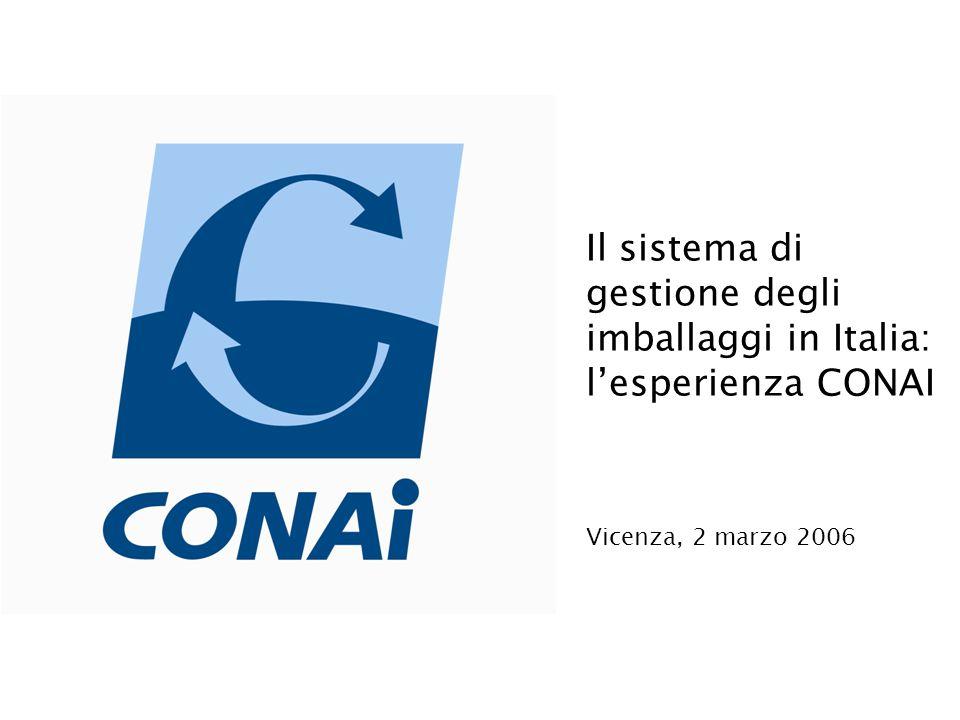 Fondazione Eni Enrico Mattei Milano, 17 maggio 2005 Il sistema di gestione degli imballaggi in Italia: l'esperienza CONAI Vicenza, 2 marzo 2006