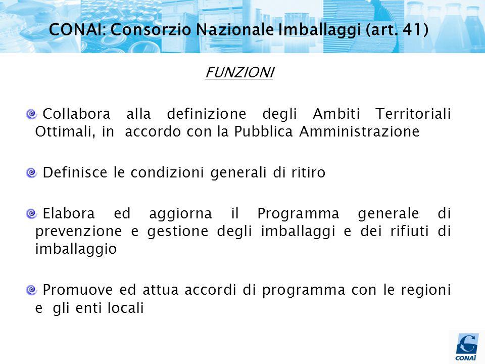 CONAI: Consorzio Nazionale Imballaggi (art.