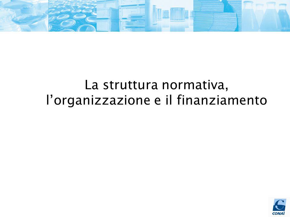 La struttura normativa, l'organizzazione e il finanziamento