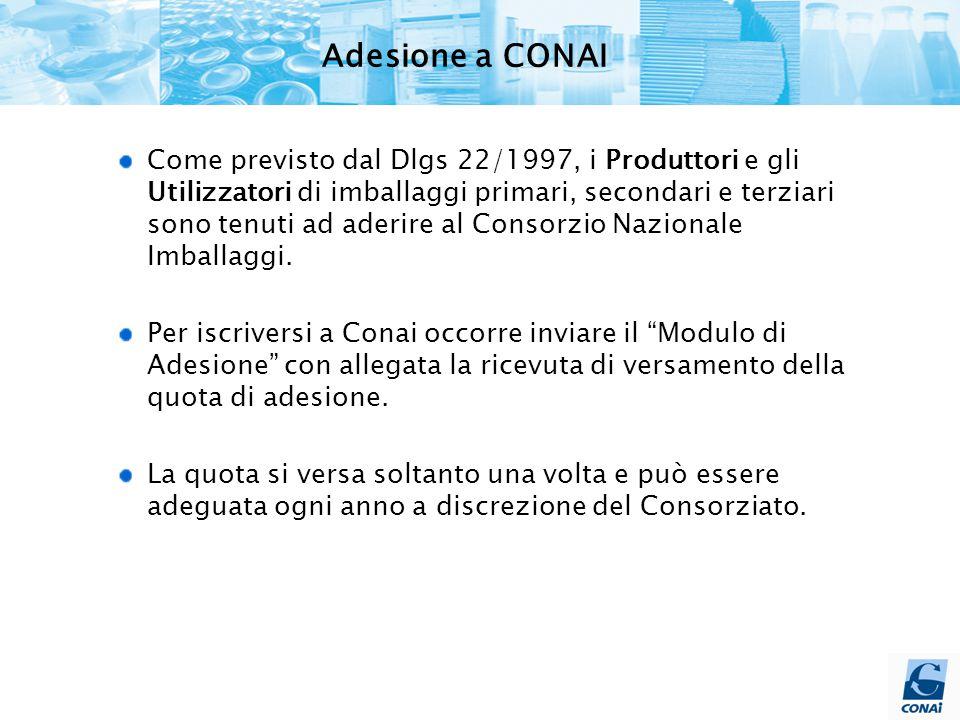 Adesione a CONAI Come previsto dal Dlgs 22/1997, i Produttori e gli Utilizzatori di imballaggi primari, secondari e terziari sono tenuti ad aderire al Consorzio Nazionale Imballaggi.