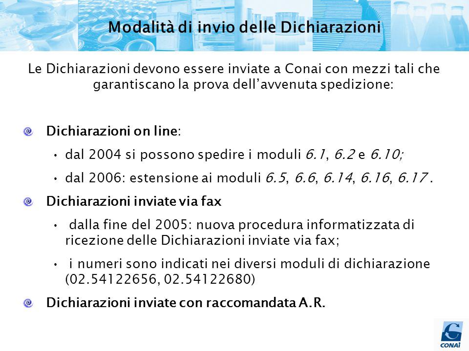 Modalità di invio delle Dichiarazioni Le Dichiarazioni devono essere inviate a Conai con mezzi tali che garantiscano la prova dell'avvenuta spedizione: Dichiarazioni on line: dal 2004 si possono spedire i moduli 6.1, 6.2 e 6.10; dal 2006: estensione ai moduli 6.5, 6.6, 6.14, 6.16, 6.17.