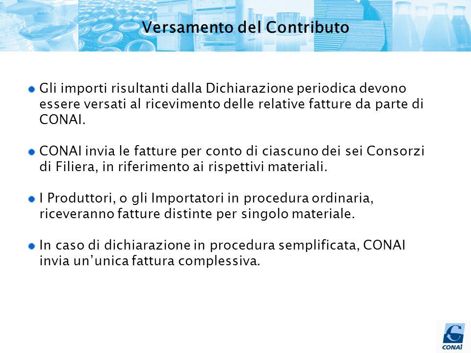 Versamento del Contributo Gli importi risultanti dalla Dichiarazione periodica devono essere versati al ricevimento delle relative fatture da parte di CONAI.