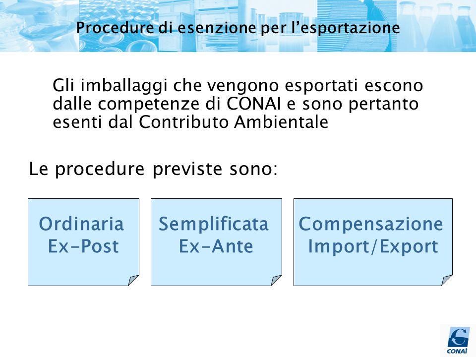 Le procedure previste sono: Gli imballaggi che vengono esportati escono dalle competenze di CONAI e sono pertanto esenti dal Contributo Ambientale Ordinaria Ex-Post Semplificata Ex-Ante Compensazione Import/Export Procedure di esenzione per l'esportazione