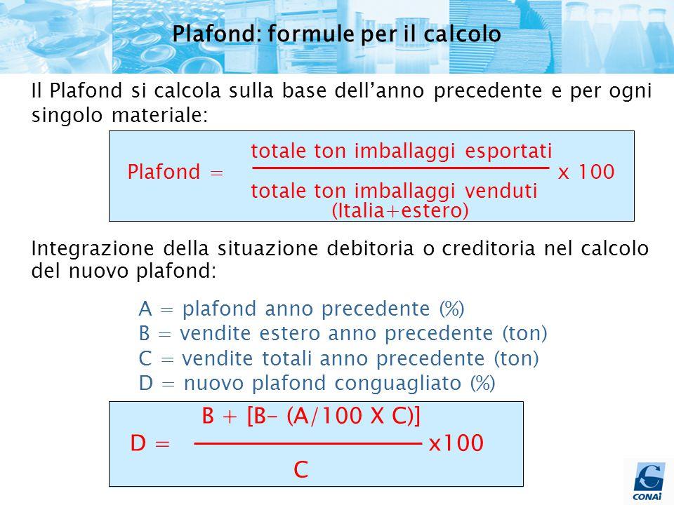 totale ton imballaggi esportati Plafond = x 100 totale ton imballaggi venduti (Italia+estero) Plafond: formule per il calcolo A = plafond anno precedente (%) B = vendite estero anno precedente (ton) C = vendite totali anno precedente (ton) D = nuovo plafond conguagliato (%) B + [B- (A/100 X C)] D = x100 C Integrazione della situazione debitoria o creditoria nel calcolo del nuovo plafond: Il Plafond si calcola sulla base dell'anno precedente e per ogni singolo materiale:
