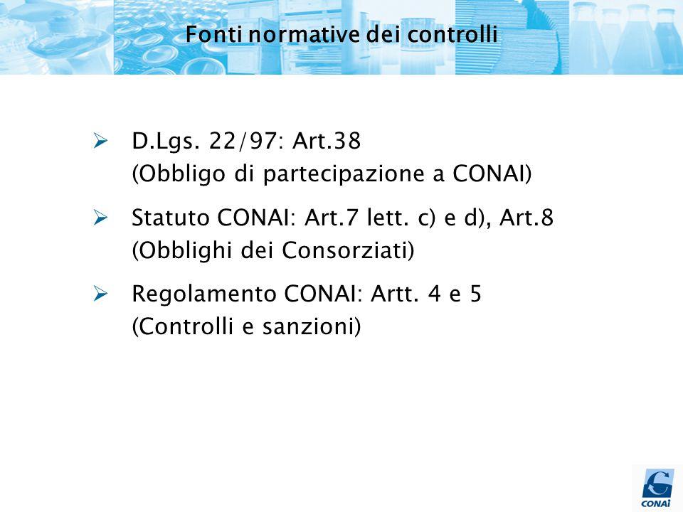  D.Lgs.22/97: Art.38 (Obbligo di partecipazione a CONAI)  Statuto CONAI: Art.7 lett.