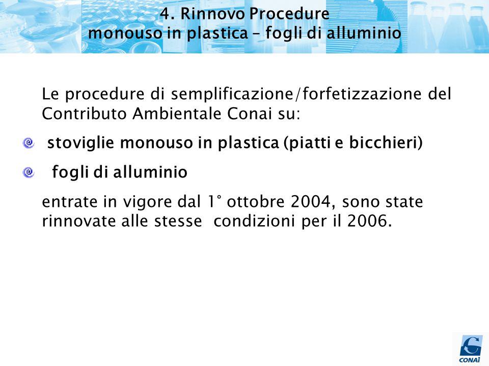 4. Rinnovo Procedure monouso in plastica – fogli di alluminio Le procedure di semplificazione/forfetizzazione del Contributo Ambientale Conai su: stov