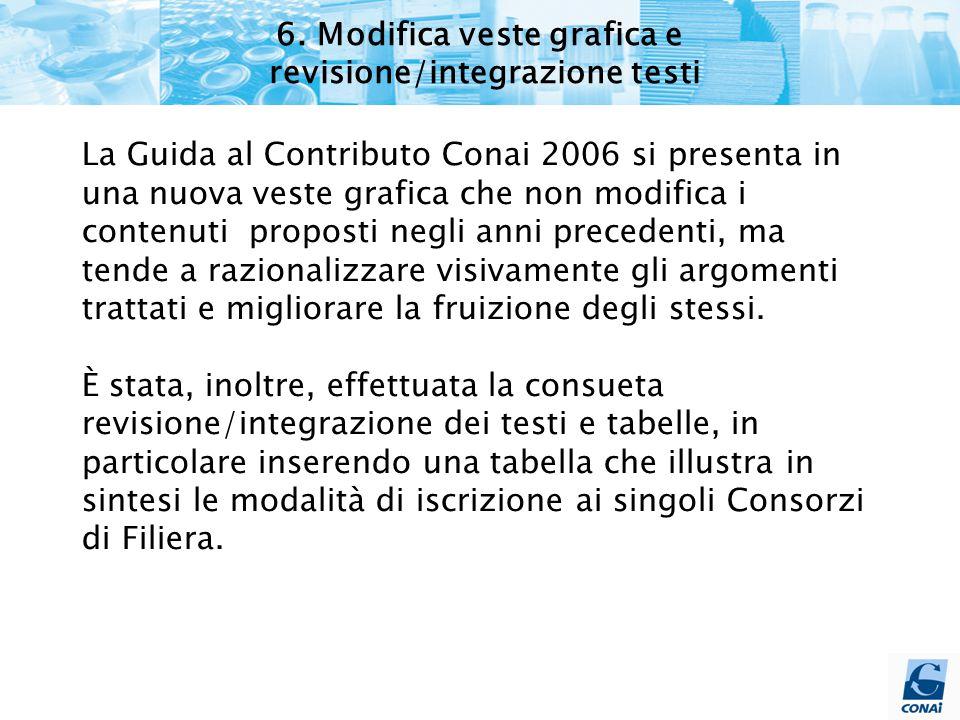 6. Modifica veste grafica e revisione/integrazione testi La Guida al Contributo Conai 2006 si presenta in una nuova veste grafica che non modifica i c