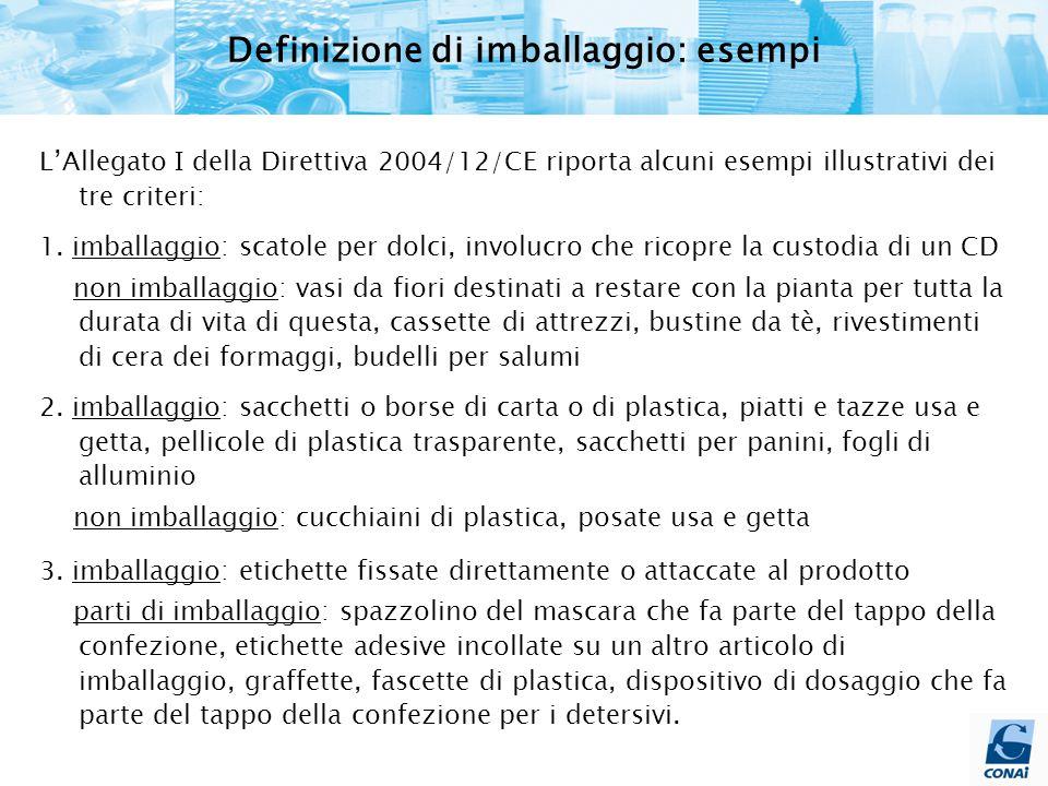 Definizione di imballaggio: esempi L'Allegato I della Direttiva 2004/12/CE riporta alcuni esempi illustrativi dei tre criteri: 1.