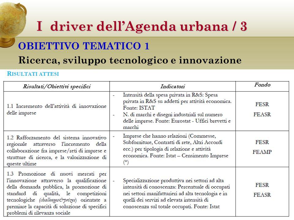 I driver dell'Agenda urbana / 3 OBIETTIVO TEMATICO 1 Ricerca, sviluppo tecnologico e innovazione
