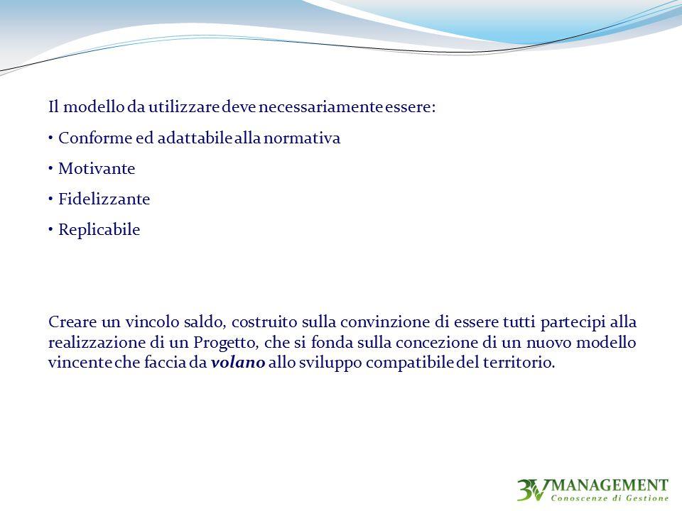 Modello innovativo: Banca, intesa come centro per il soddisfacimento di tutte le esigenze finanziarie ed economiche di Famiglie ed Aziende.