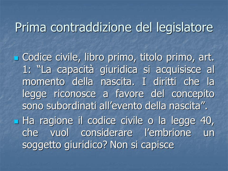 """Prima contraddizione del legislatore Codice civile, libro primo, titolo primo, art. 1: """"La capacità giuridica si acquisisce al momento della nascita."""