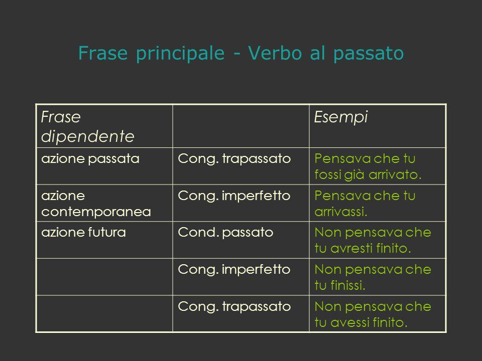 Frase principale - Verbo al passato Frase dipendente Esempi azione passataCong. trapassatoPensava che tu fossi già arrivato. azione contemporanea Cong