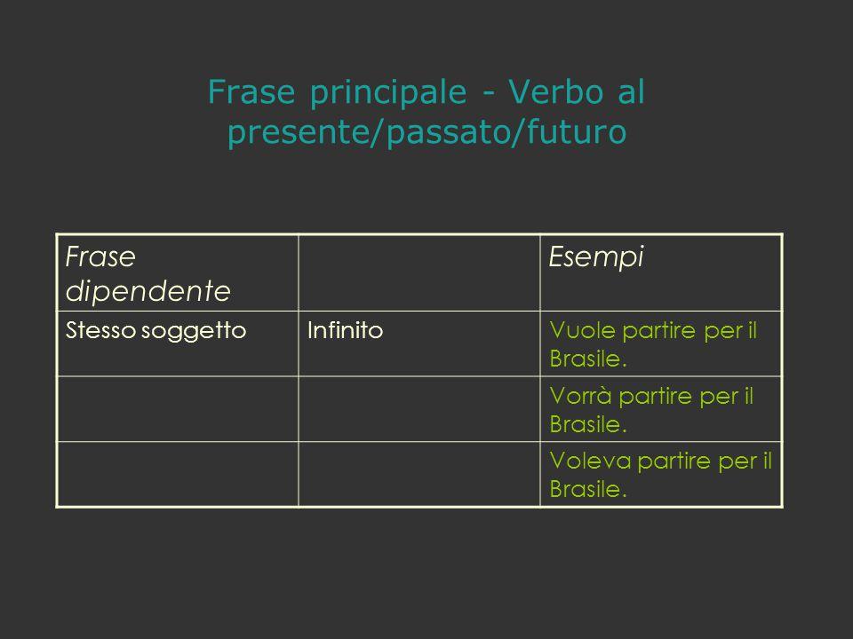 Frase principale - Verbo al presente/passato/futuro Frase dipendente Esempi Stesso soggettoInfinitoVuole partire per il Brasile. Vorrà partire per il