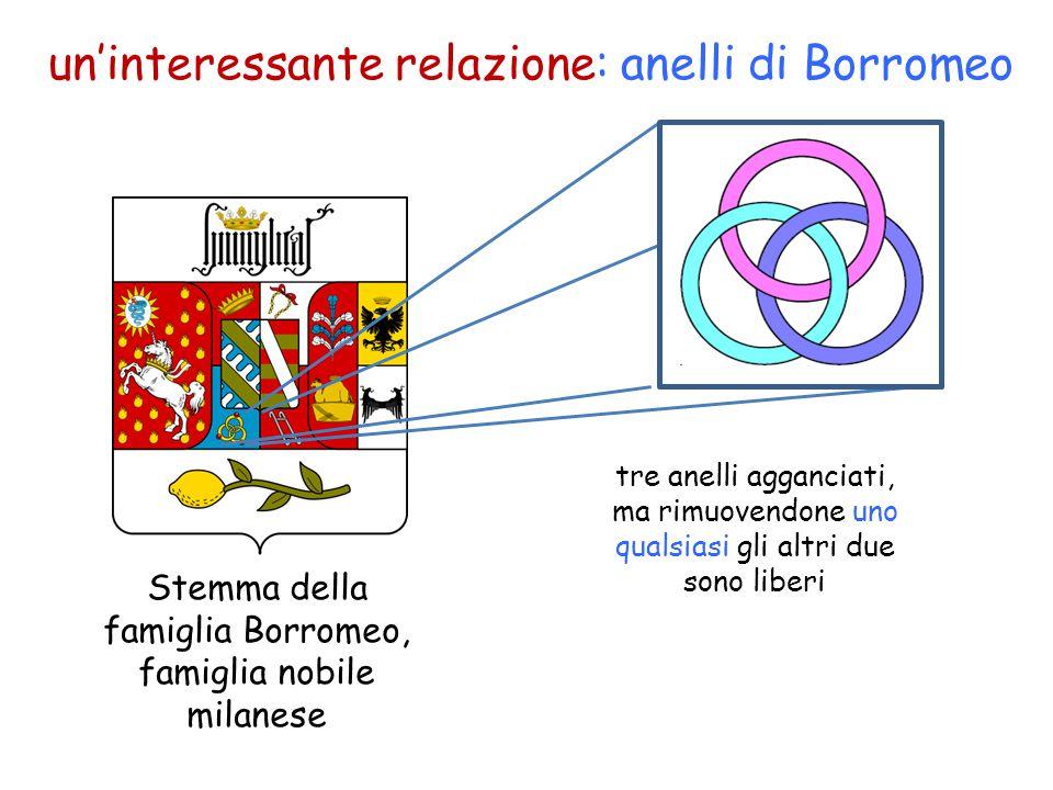 un'interessante relazione: anelli di Borromeo Stemma della famiglia Borromeo, famiglia nobile milanese tre anelli agganciati, ma rimuovendone uno qual