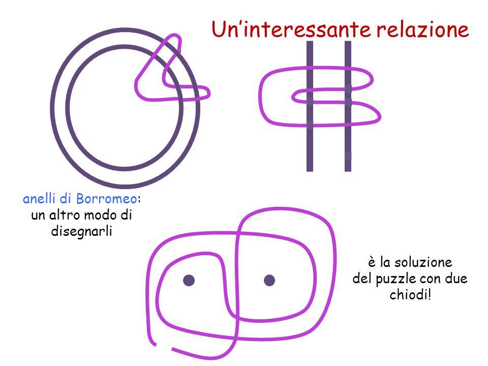 Un'interessante relazione anelli di Borromeo: un altro modo di disegnarli è la soluzione del puzzle con due chiodi!