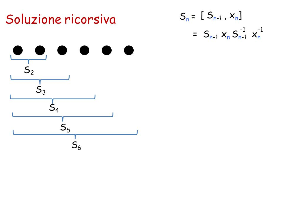 Soluzione ricorsiva [ S n-1, x n ] Sn =Sn = = S n-1 x n S n-1 x n S2S2 S3S3 S4S4 S5S5 S6S6