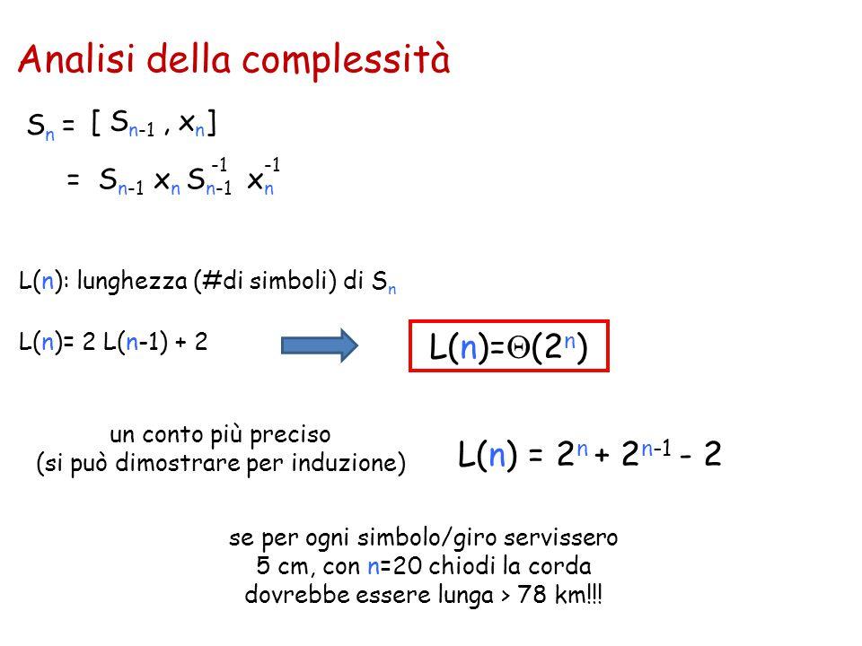 Analisi della complessità [ S n-1, x n ] Sn =Sn = = S n-1 x n S n-1 x n L(n): lunghezza (#di simboli) di S n L(n)= 2 L(n-1) + 2 L(n)=  (2 n ) L(n) =