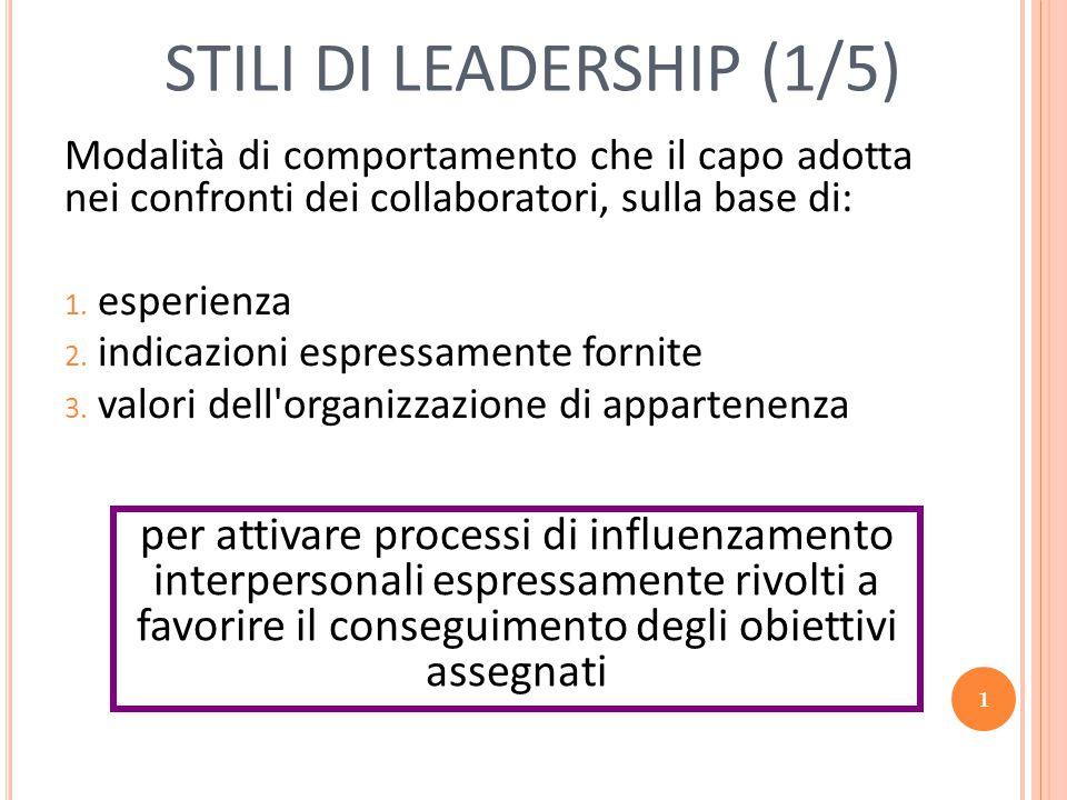 1 STILI DI LEADERSHIP (1/5) Modalità di comportamento che il capo adotta nei confronti dei collaboratori, sulla base di: 1. esperienza 2. indicazioni